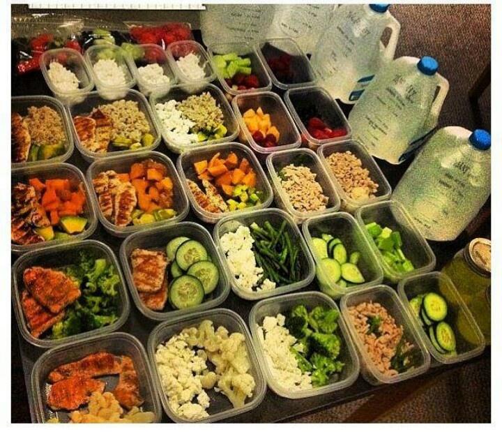 One Week of Meal Prep - East Dallas CrossFit